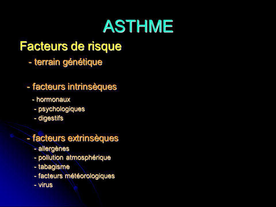 ASTHME Facteurs de risque Facteurs de risque - terrain génétique - terrain génétique - facteurs intrinsèques - facteurs intrinsèques - hormonaux - hormonaux - psychologiques - psychologiques - digestifs - digestifs - facteurs extrinsèques - facteurs extrinsèques - allergènes - allergènes - pollution atmosphérique - pollution atmosphérique - tabagisme - tabagisme - facteurs météorologiques - facteurs météorologiques - virus - virus