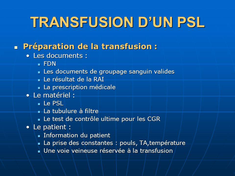 TRANSFUSION DUN PSL Préparation de la transfusion : Préparation de la transfusion : Les documents :Les documents : FDN FDN Les documents de groupage s