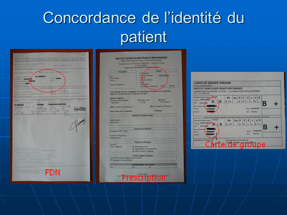Concordance de lidentité du patient FDN Prescription Carte de groupe
