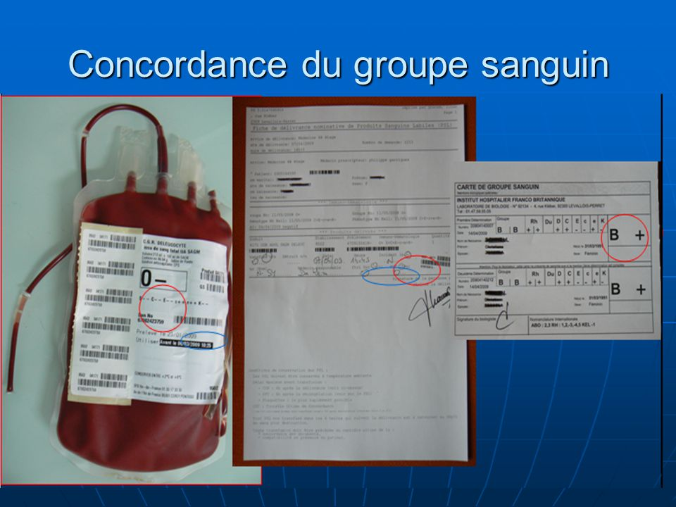 Concordance du groupe sanguin
