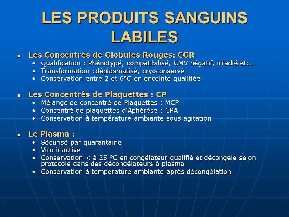 LES PRODUITS SANGUINS LABILES Les Concentrés de Globules Rouges: CGR Les Concentrés de Globules Rouges: CGR Qualification : Phénotypé, compatibilisé,