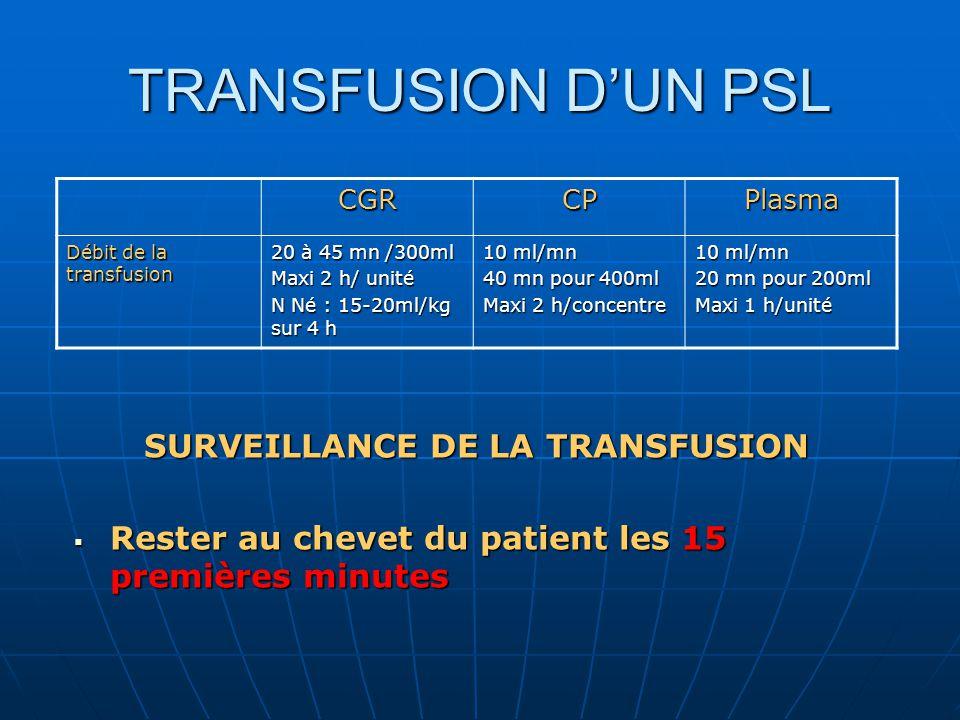 TRANSFUSION DUN PSL SURVEILLANCE DE LA TRANSFUSION Rester au chevet du patient les 15 premières minutes Rester au chevet du patient les 15 premières minutes CGRCPPlasma Débit de la transfusion 20 à 45 mn /300ml Maxi 2 h/ unité N Né : 15-20ml/kg sur 4 h 10 ml/mn 40 mn pour 400ml Maxi 2 h/concentre 10 ml/mn 20 mn pour 200ml Maxi 1 h/unité