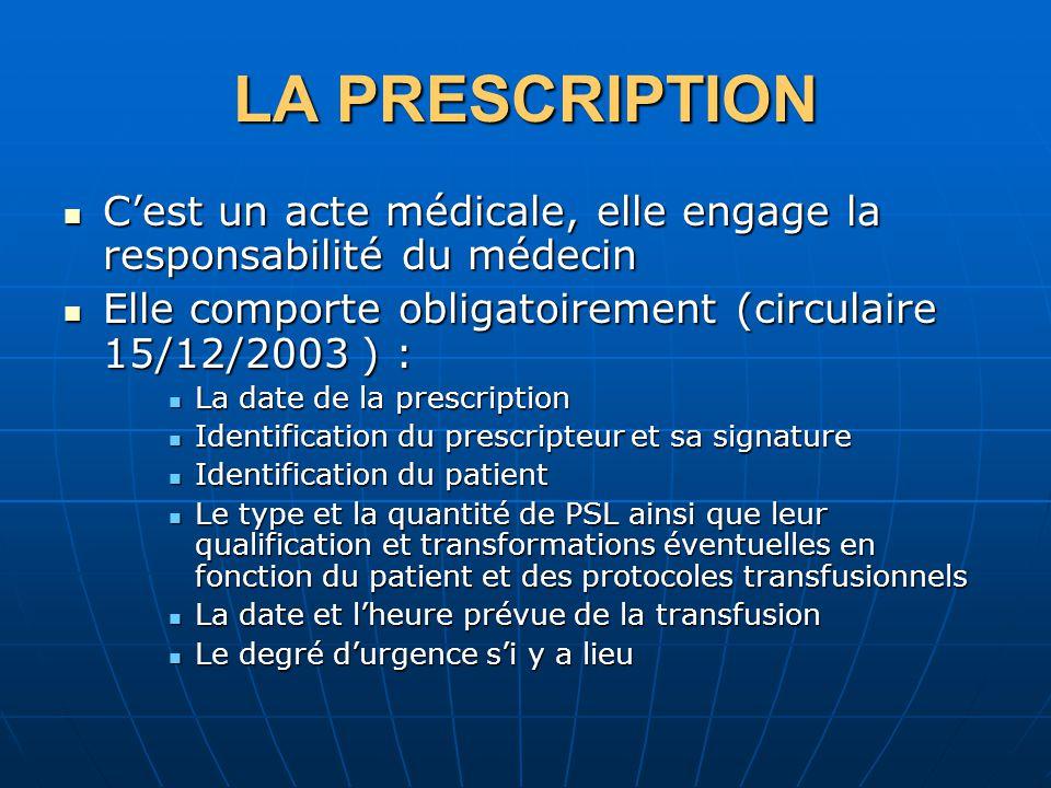 LA PRESCRIPTION Cest un acte médicale, elle engage la responsabilité du médecin Cest un acte médicale, elle engage la responsabilité du médecin Elle c