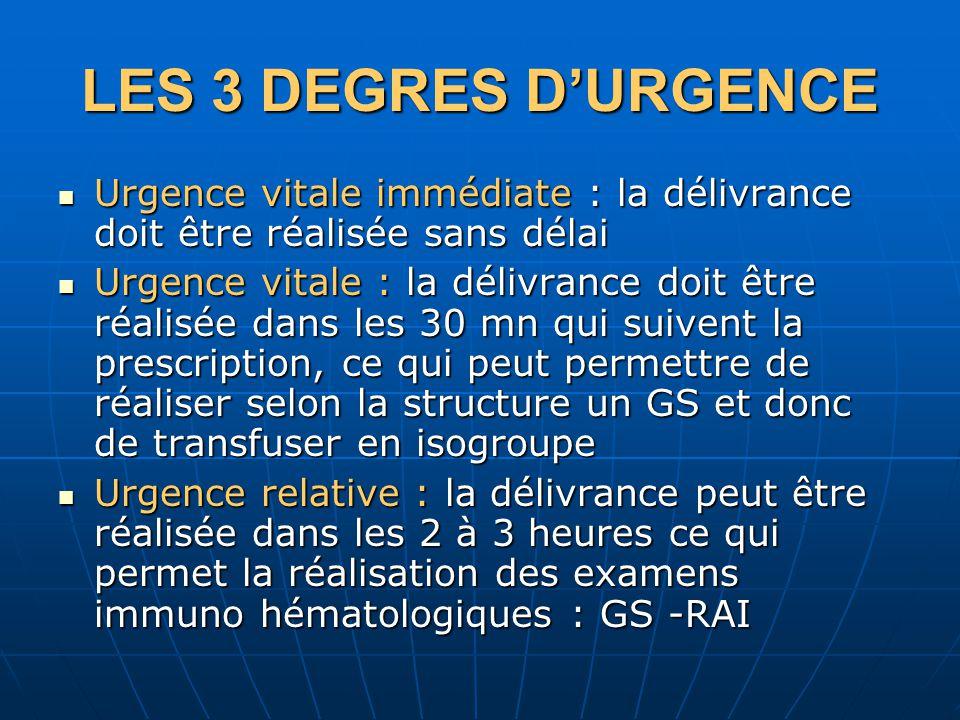 LES 3 DEGRES DURGENCE Urgence vitale immédiate : la délivrance doit être réalisée sans délai Urgence vitale immédiate : la délivrance doit être réalis