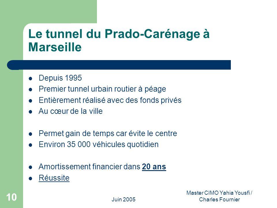 Juin 2005 Master CIMO Yahia Yousfi / Charles Fournier 10 Le tunnel du Prado-Carénage à Marseille Depuis 1995 Premier tunnel urbain routier à péage Ent