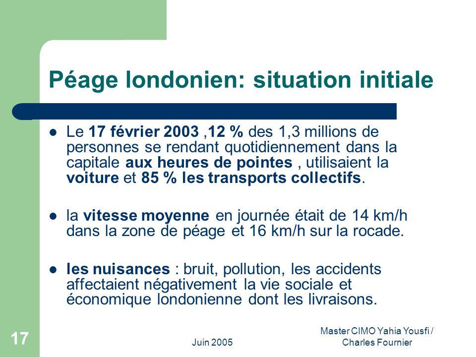 Juin 2005 Master CIMO Yahia Yousfi / Charles Fournier 17 Péage londonien: situation initiale Le 17 février 2003,12 % des 1,3 millions de personnes se