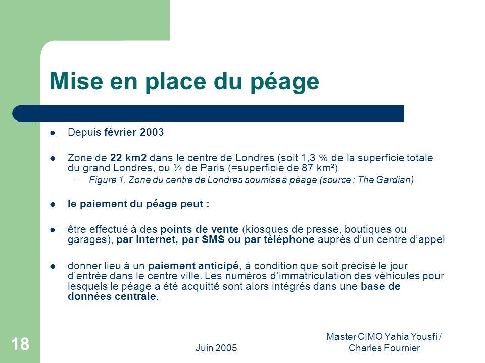 Juin 2005 Master CIMO Yahia Yousfi / Charles Fournier 18 Mise en place du péage Depuis février 2003 Zone de 22 km2 dans le centre de Londres (soit 1,3