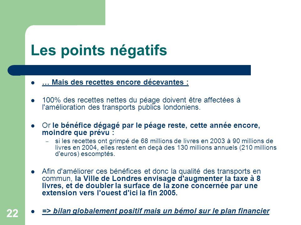 22 Les points négatifs … Mais des recettes encore décevantes : 100% des recettes nettes du péage doivent être affectées à l'amélioration des transport