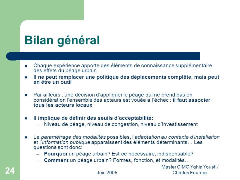 Juin 2005 Master CIMO Yahia Yousfi / Charles Fournier 24 Bilan général Chaque expérience apporte des éléments de connaissance supplémentaire des effet
