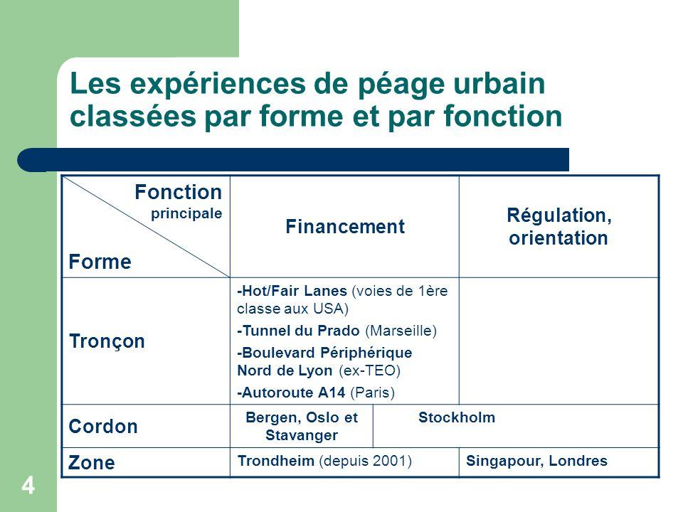 4 Les expériences de péage urbain classées par forme et par fonction Fonction principale Forme Financement Régulation, orientation Tronçon -Hot/Fair L
