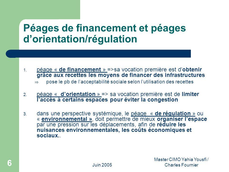 Juin 2005 Master CIMO Yahia Yousfi / Charles Fournier 6 Péages de financement et péages dorientation/régulation 1. péage « de financement » =>sa vocat