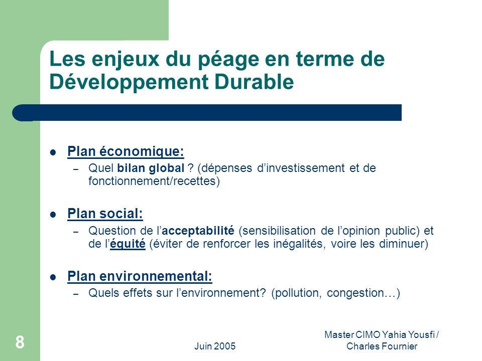 Juin 2005 Master CIMO Yahia Yousfi / Charles Fournier 8 Les enjeux du péage en terme de Développement Durable Plan économique: – Quel bilan global ? (