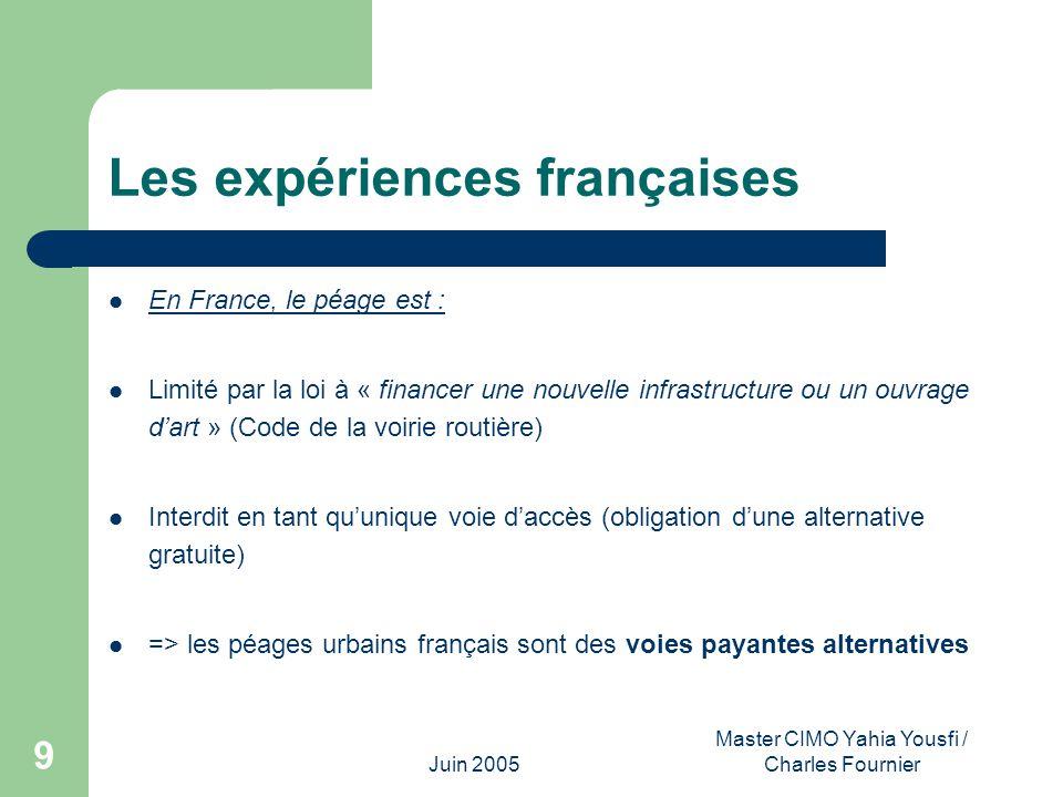 Juin 2005 Master CIMO Yahia Yousfi / Charles Fournier 9 Les expériences françaises En France, le péage est : Limité par la loi à « financer une nouvel