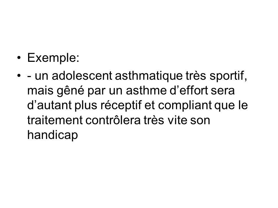 Exemple: - un adolescent asthmatique très sportif, mais gêné par un asthme deffort sera dautant plus réceptif et compliant que le traitement contrôlera très vite son handicap