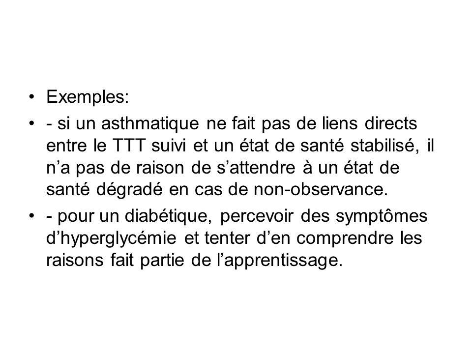 Exemples: - si un asthmatique ne fait pas de liens directs entre le TTT suivi et un état de santé stabilisé, il na pas de raison de sattendre à un état de santé dégradé en cas de non-observance.