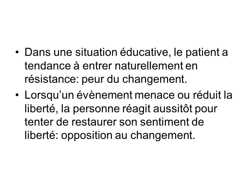 Dans une situation éducative, le patient a tendance à entrer naturellement en résistance: peur du changement.