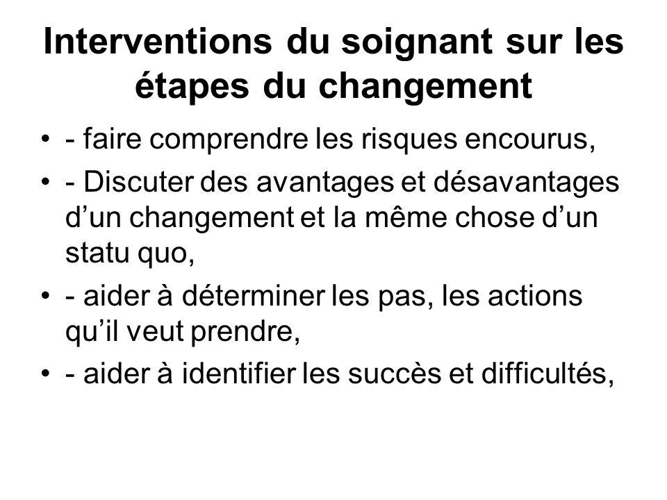 Interventions du soignant sur les étapes du changement - faire comprendre les risques encourus, - Discuter des avantages et désavantages dun changement et la même chose dun statu quo, - aider à déterminer les pas, les actions quil veut prendre, - aider à identifier les succès et difficultés,