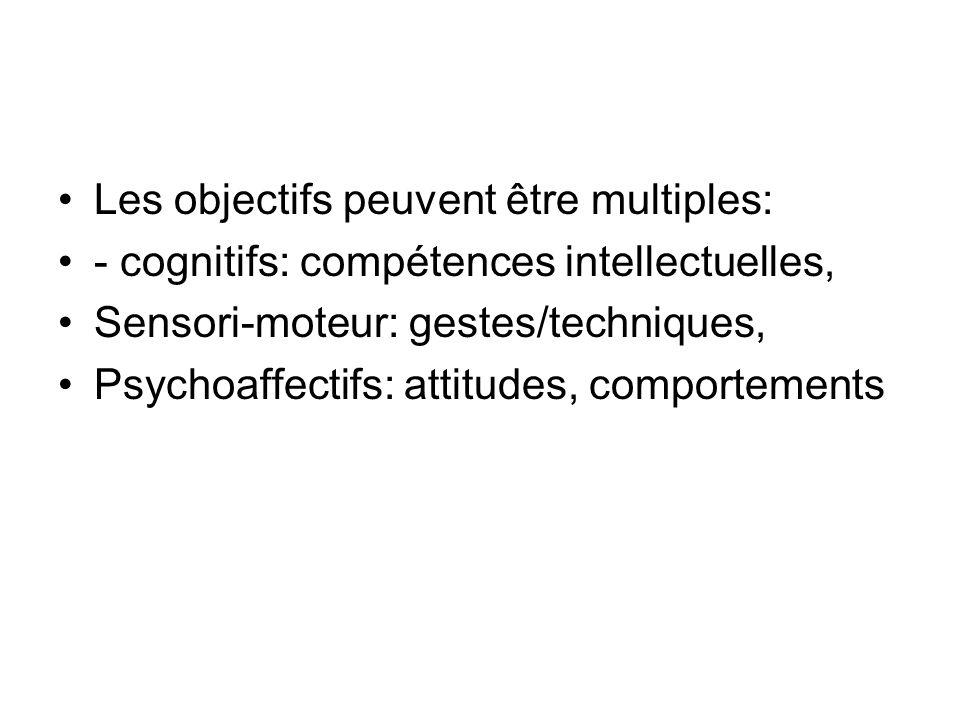 Les objectifs peuvent être multiples: - cognitifs: compétences intellectuelles, Sensori-moteur: gestes/techniques, Psychoaffectifs: attitudes, comportements