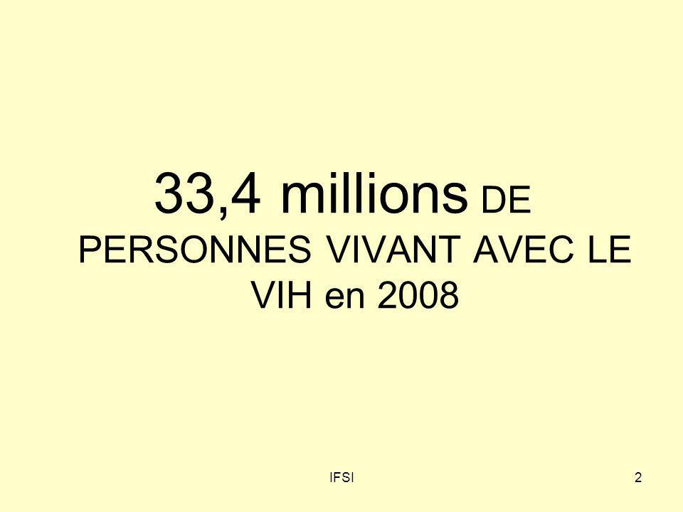 IFSI2 33,4 millions DE PERSONNES VIVANT AVEC LE VIH en 2008