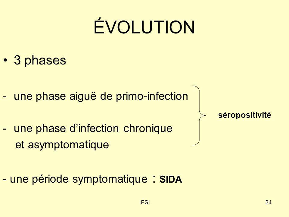 IFSI24 ÉVOLUTION 3 phases -une phase aiguë de primo-infection -une phase dinfection chronique et asymptomatique - une période symptomatique : SIDA sér