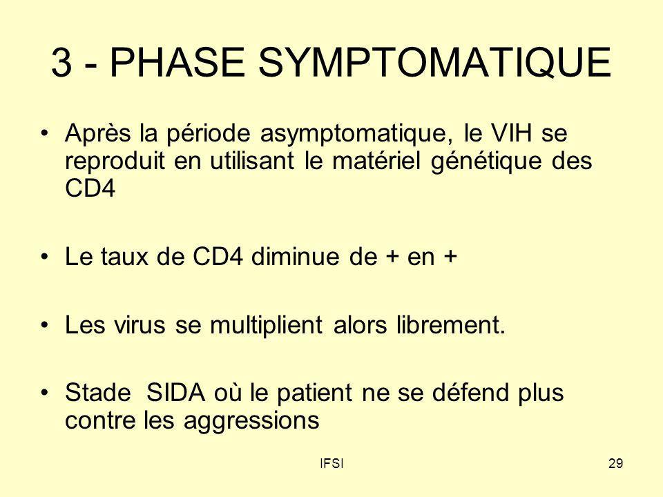 IFSI29 3 - PHASE SYMPTOMATIQUE Après la période asymptomatique, le VIH se reproduit en utilisant le matériel génétique des CD4 Le taux de CD4 diminue