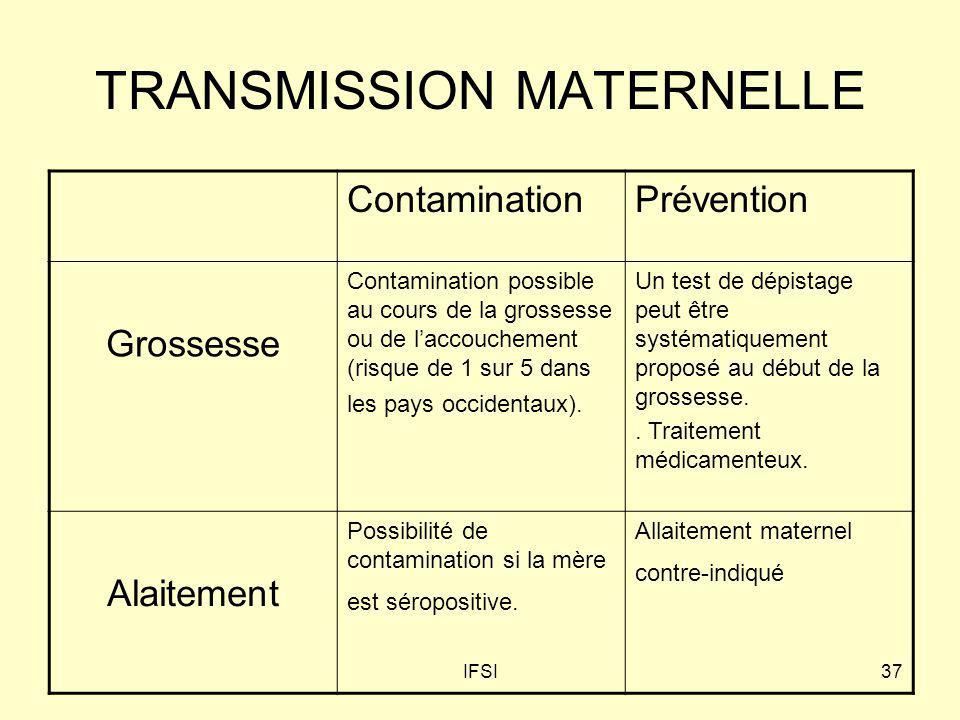 IFSI37 TRANSMISSION MATERNELLE ContaminationPrévention Grossesse Contamination possible au cours de la grossesse ou de laccouchement (risque de 1 sur