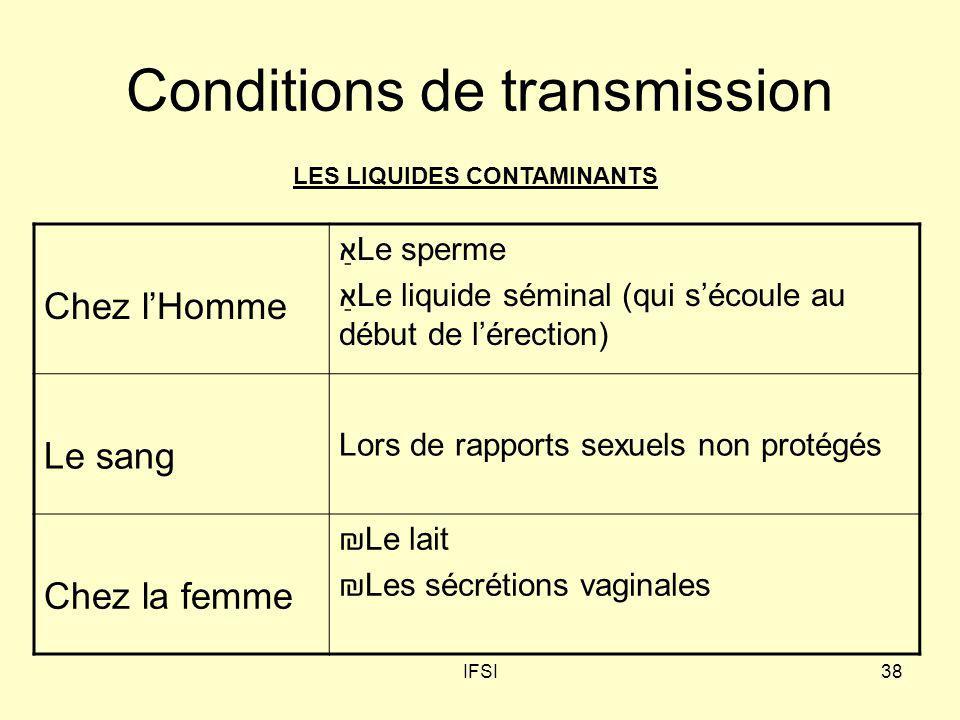 IFSI38 Conditions de transmission Chez lHomme Le sperme Le liquide séminal (qui sécoule au début de lérection) Le sang Lors de rapports sexuels non pr
