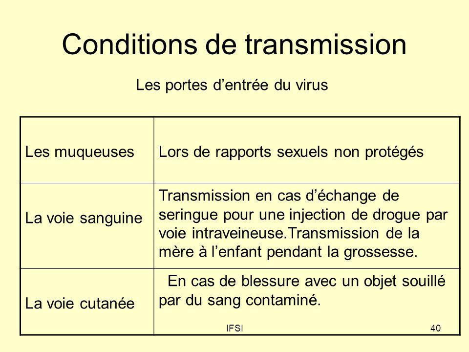 IFSI40 Conditions de transmission Les portes dentrée du virus Les muqueusesLors de rapports sexuels non protégés La voie sanguine Transmission en cas