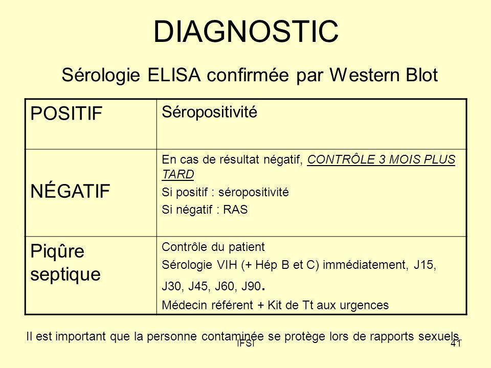 IFSI41 DIAGNOSTIC Sérologie ELISA confirmée par Western Blot POSITIF Séropositivité NÉGATIF En cas de résultat négatif, CONTRÔLE 3 MOIS PLUS TARD Si p