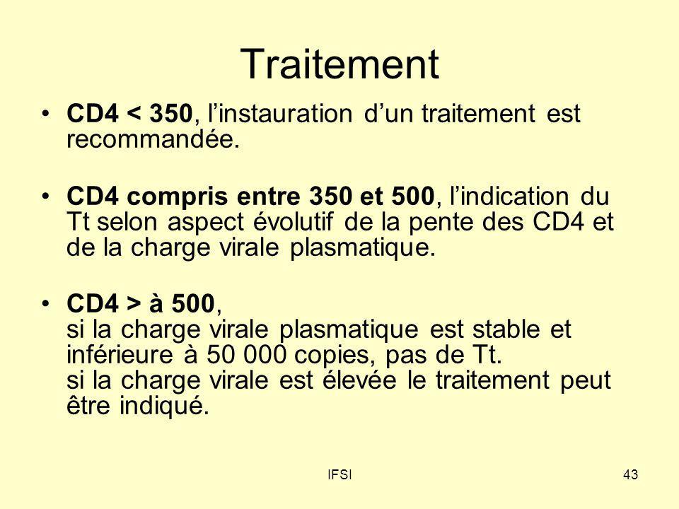 IFSI43 Traitement CD4 < 350, linstauration dun traitement est recommandée. CD4 compris entre 350 et 500, lindication du Tt selon aspect évolutif de la