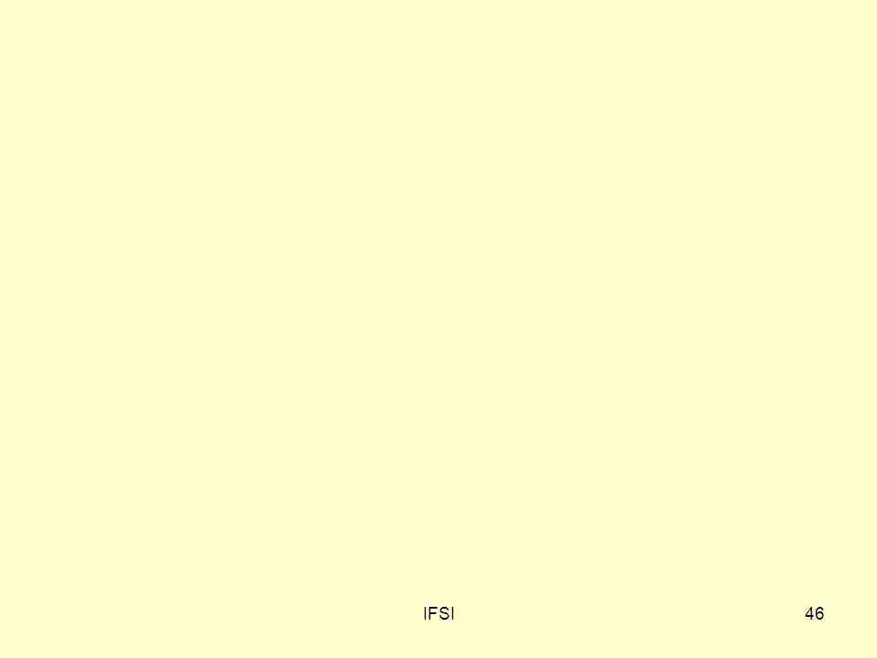 IFSI46