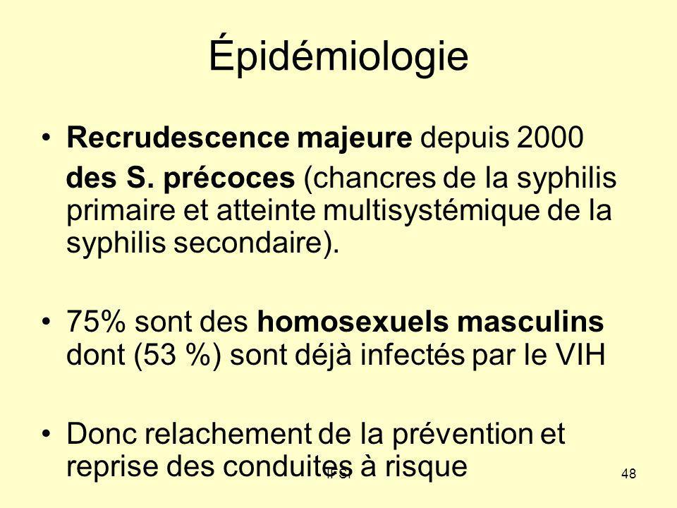 IFSI48 Épidémiologie Recrudescence majeure depuis 2000 des S. précoces (chancres de la syphilis primaire et atteinte multisystémique de la syphilis se