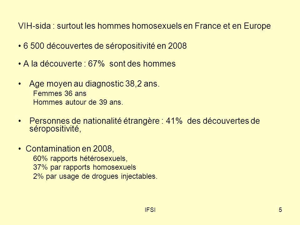 IFSI5 VIH-sida : surtout les hommes homosexuels en France et en Europe 6 500 découvertes de séropositivité en 2008 A la découverte : 67% sont des homm