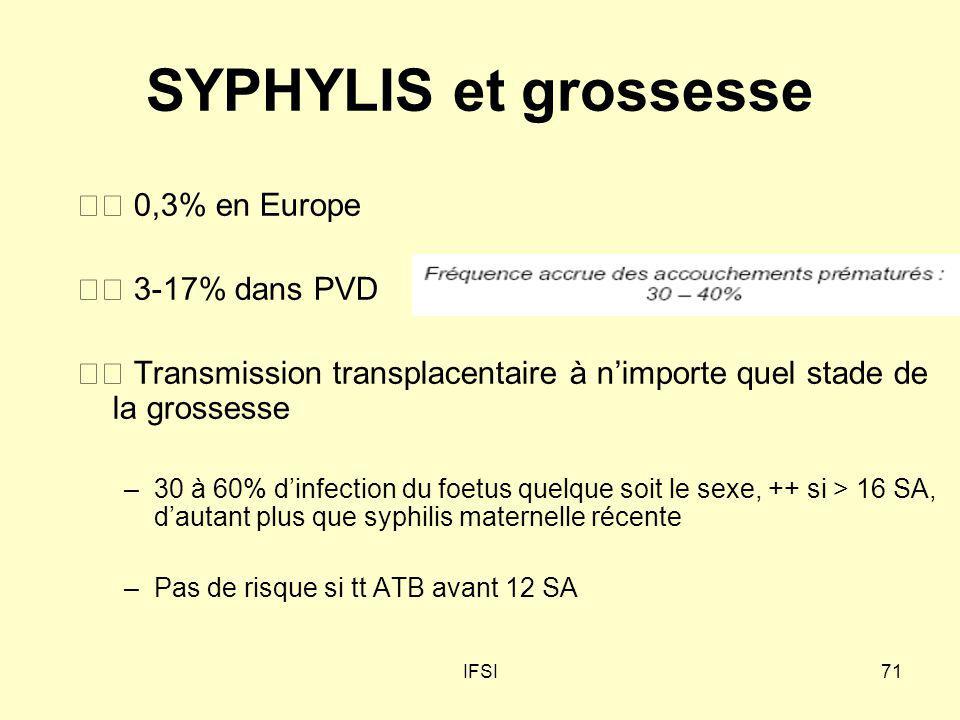 IFSI71 SYPHYLIS et grossesse 0,3% en Europe 3-17% dans PVD Transmission transplacentaire à nimporte quel stade de la grossesse –30 à 60% dinfection du