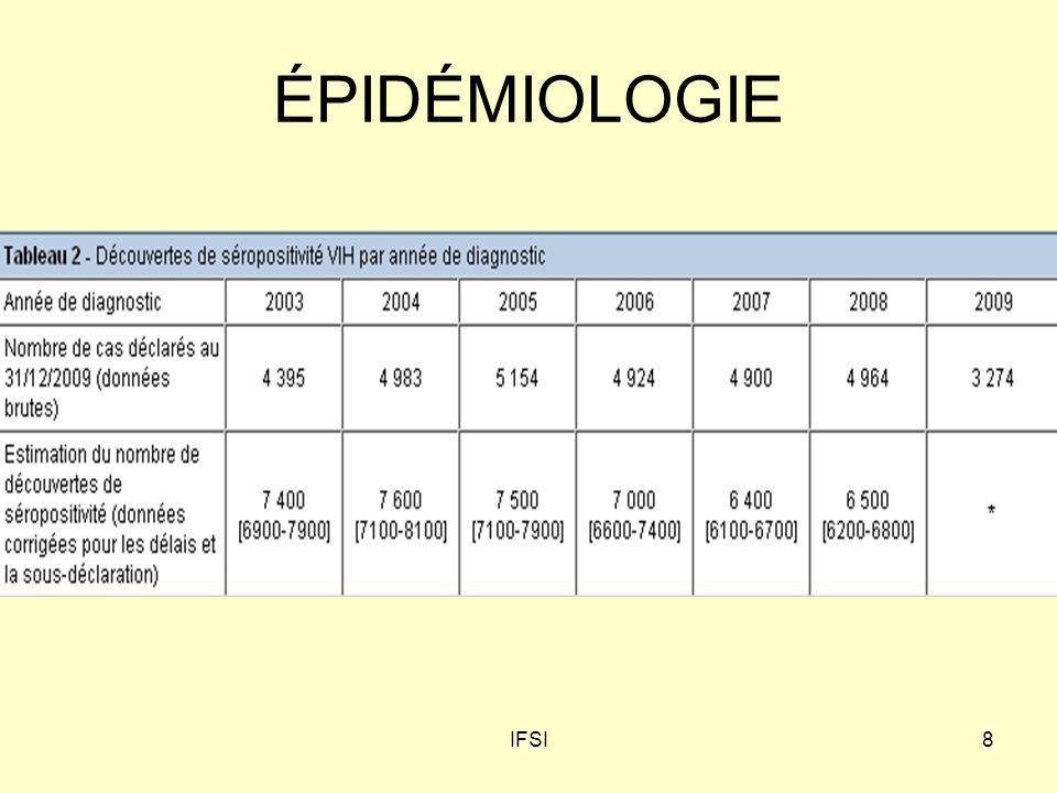 IFSI8 ÉPIDÉMIOLOGIE