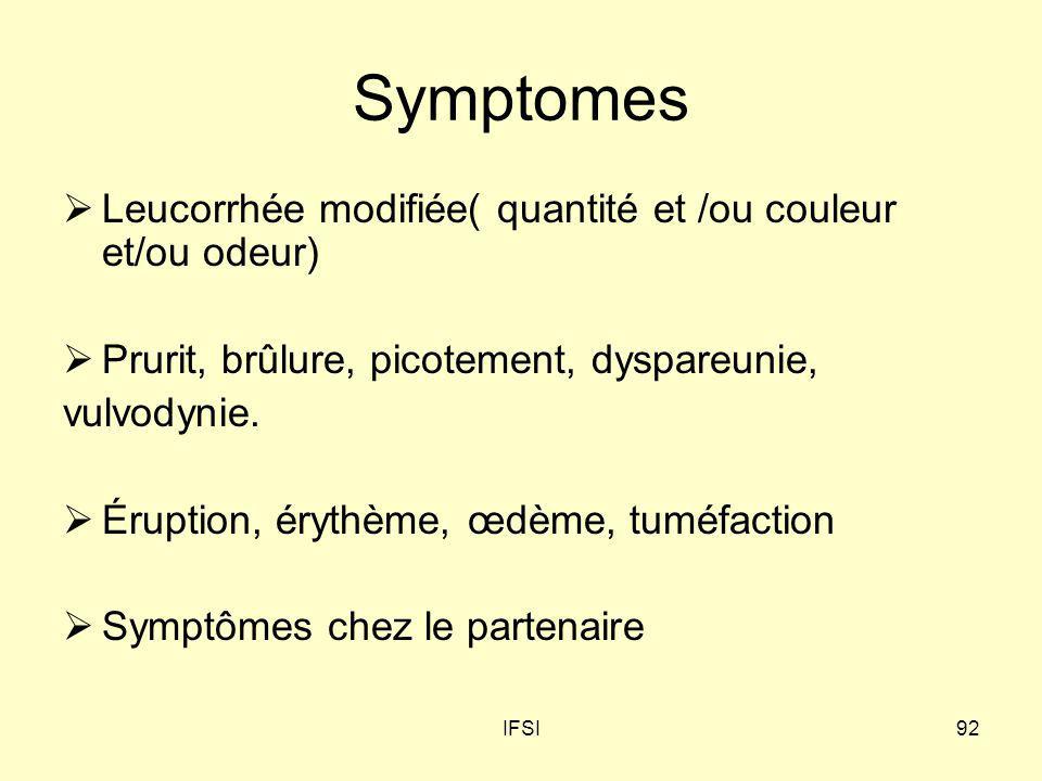 IFSI92 Symptomes Leucorrhée modifiée( quantité et /ou couleur et/ou odeur) Prurit, brûlure, picotement, dyspareunie, vulvodynie. Éruption, érythème, œ