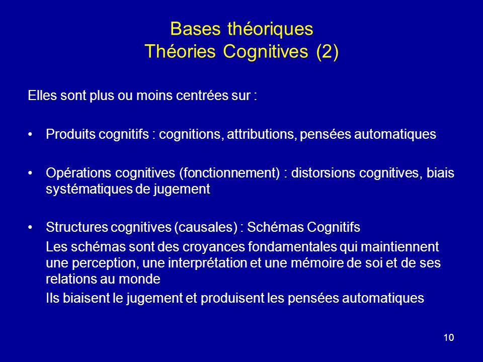 10 Bases théoriques Théories Cognitives (2) Elles sont plus ou moins centrées sur : Produits cognitifs : cognitions, attributions, pensées automatique