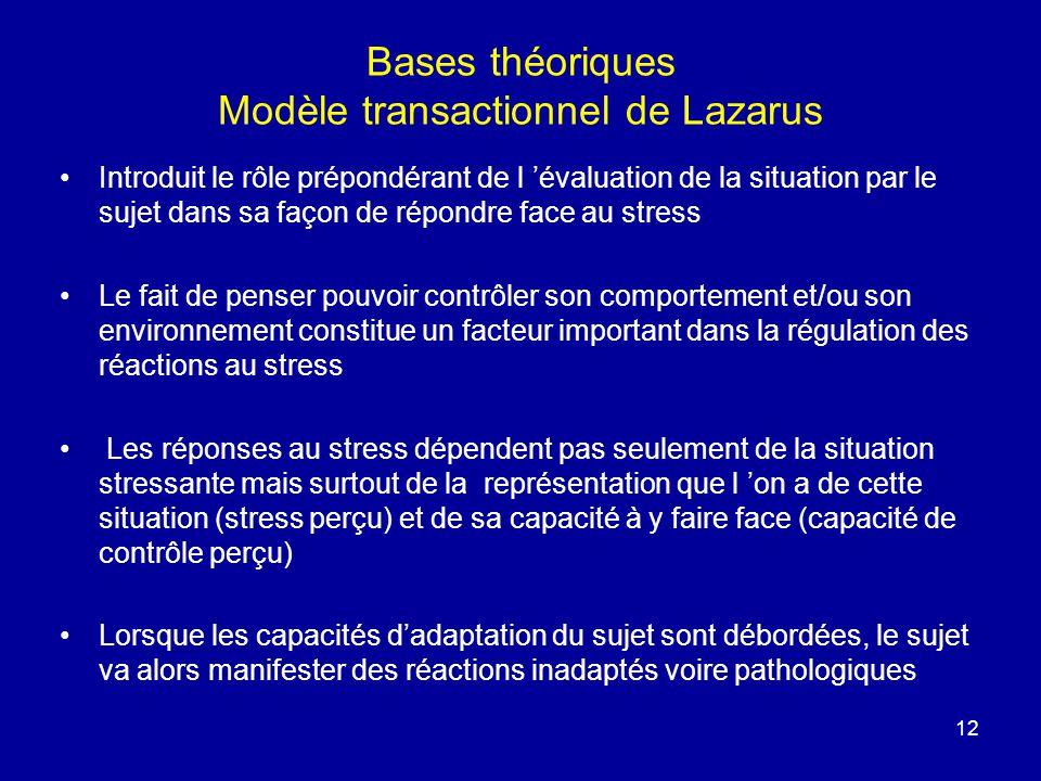 12 Bases théoriques Modèle transactionnel de Lazarus Introduit le rôle prépondérant de l évaluation de la situation par le sujet dans sa façon de répo