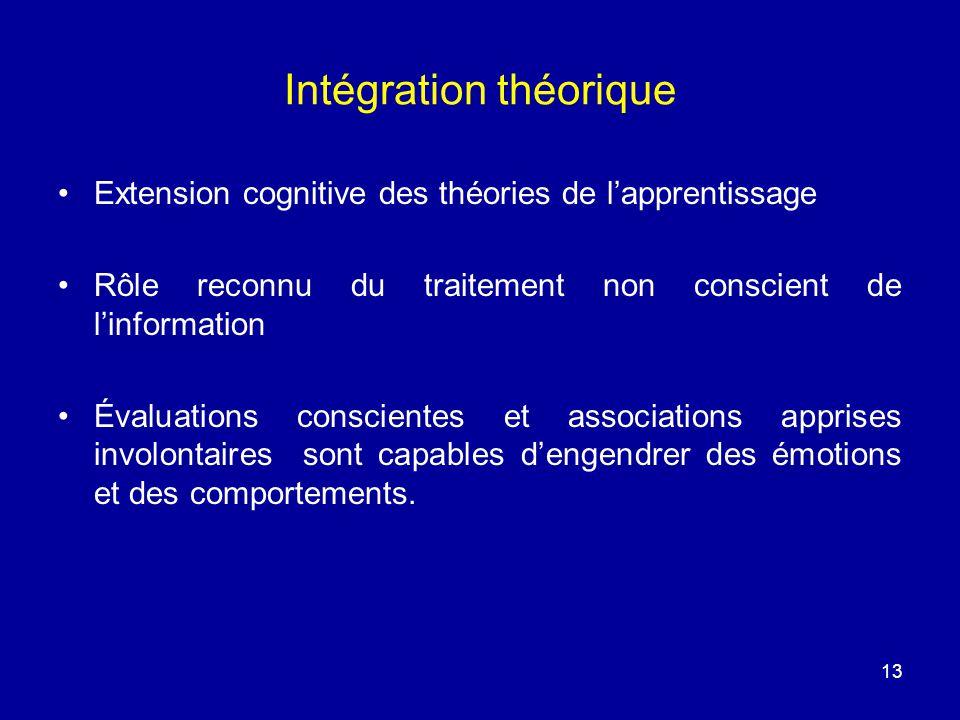 13 Intégration théorique Extension cognitive des théories de lapprentissage Rôle reconnu du traitement non conscient de linformation Évaluations consc