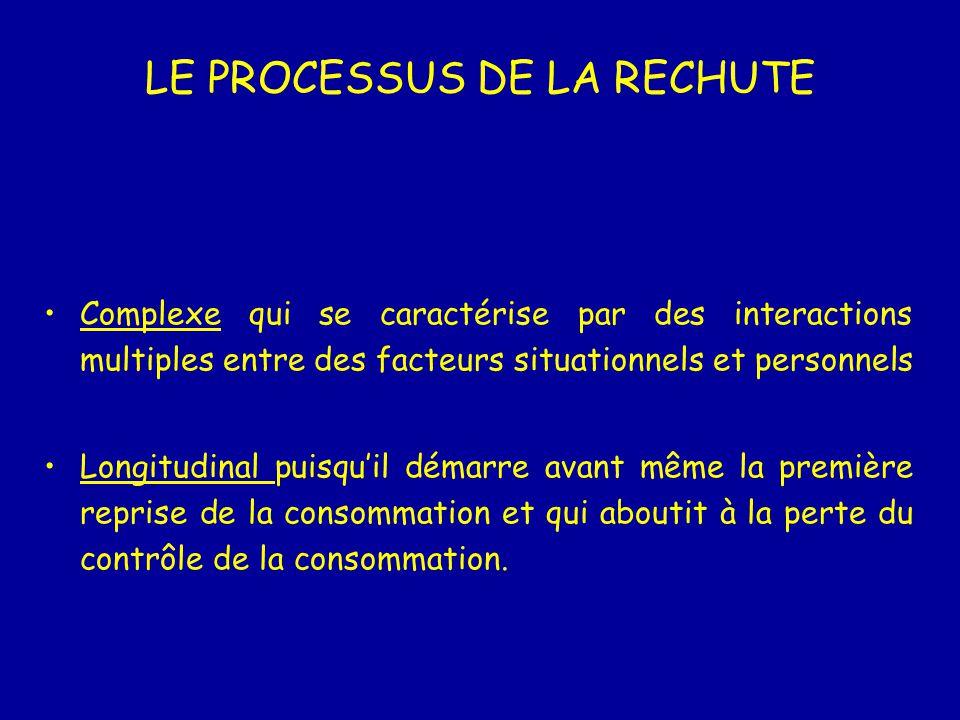 LE PROCESSUS DE LA RECHUTE Complexe qui se caractérise par des interactions multiples entre des facteurs situationnels et personnels Longitudinal puis