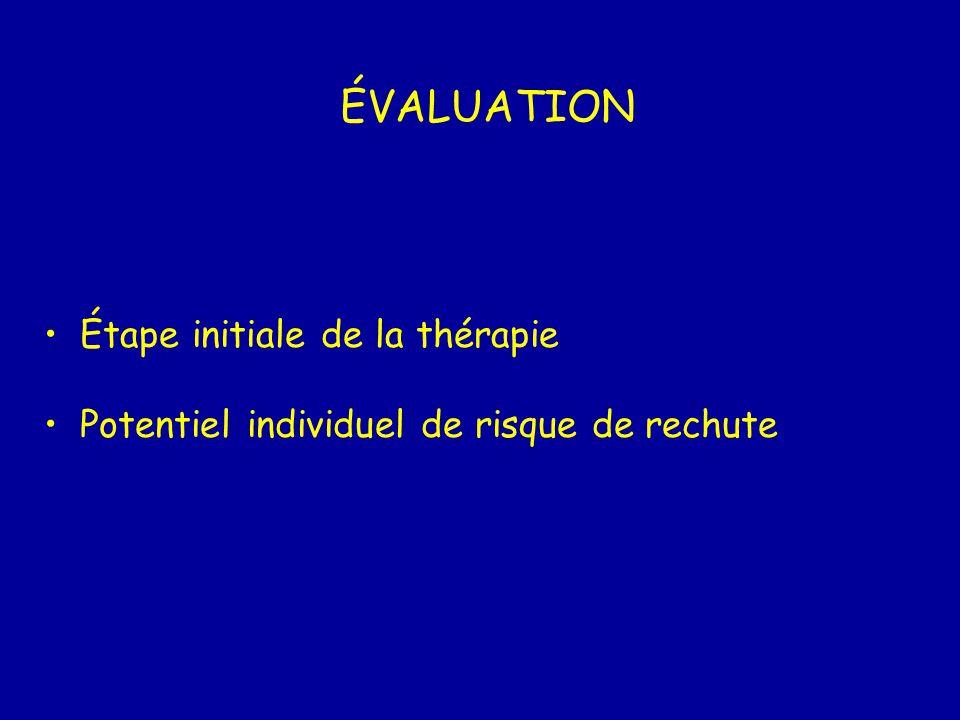 ÉVALUATION Étape initiale de la thérapie Potentiel individuel de risque de rechute