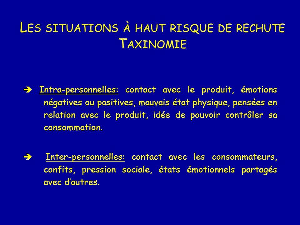 L ES SITUATIONS À HAUT RISQUE DE RECHUTE T AXINOMIE Intra-personnelles: contact avec le produit, émotions négatives ou positives, mauvais état physiqu