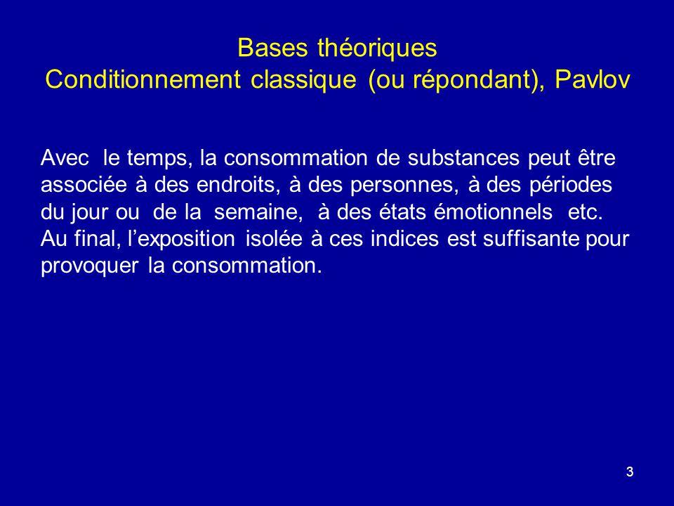 3 Bases théoriques Conditionnement classique (ou répondant), Pavlov Avec le temps, la consommation de substances peut être associée à des endroits, à