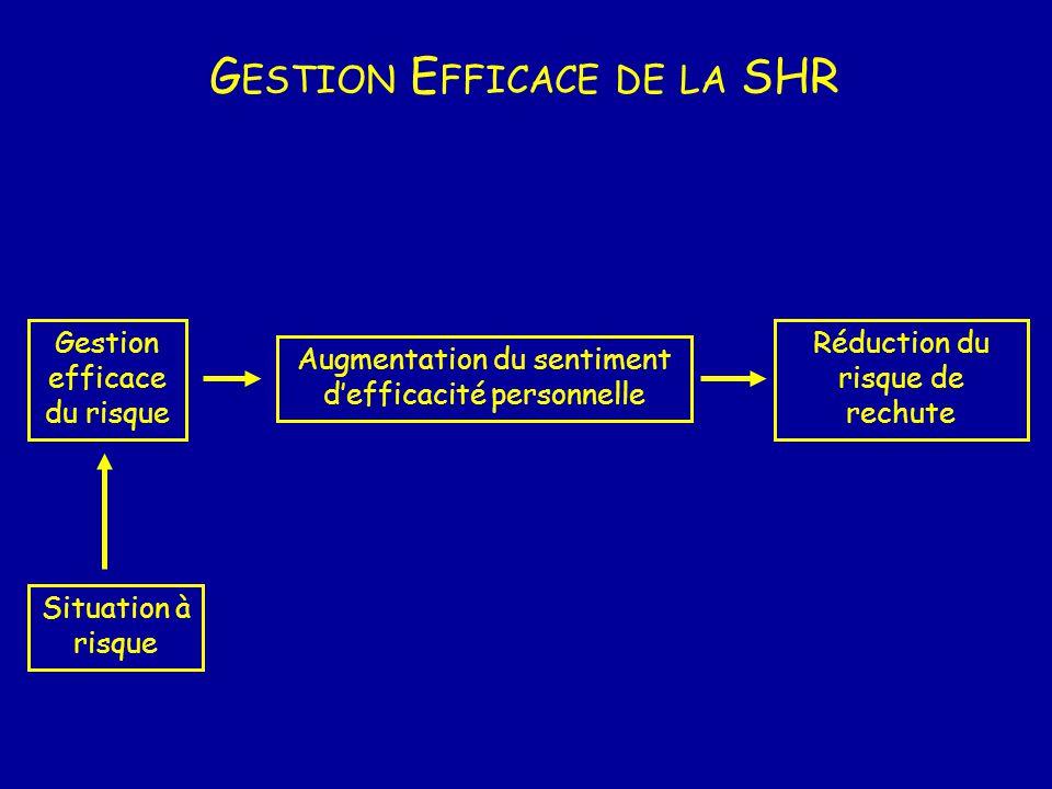 G ESTION E FFICACE DE LA SHR Gestion efficace du risque Augmentation du sentiment defficacité personnelle Réduction du risque de rechute Situation à r