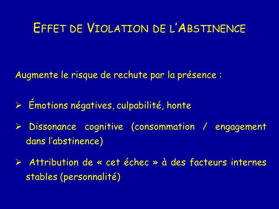 E FFET DE V IOLATION DE L A BSTINENCE Augmente le risque de rechute par la présence : Émotions négatives, culpabilité, honte Dissonance cognitive (con