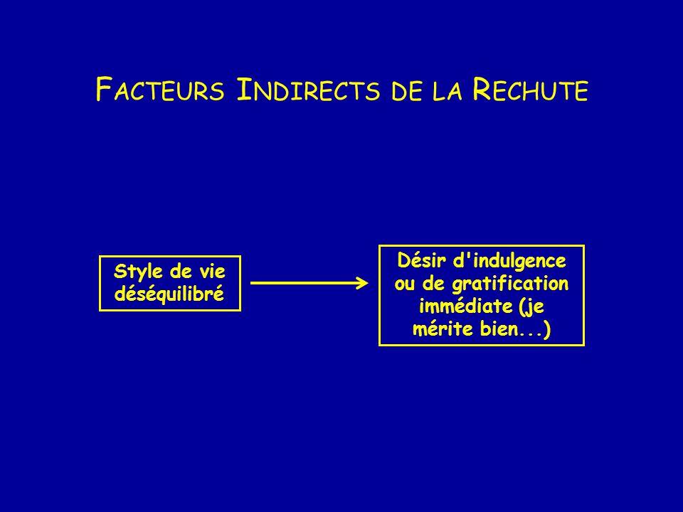 F ACTEURS I NDIRECTS DE LA R ECHUTE Style de vie déséquilibré Désir d'indulgence ou de gratification immédiate (je mérite bien...)