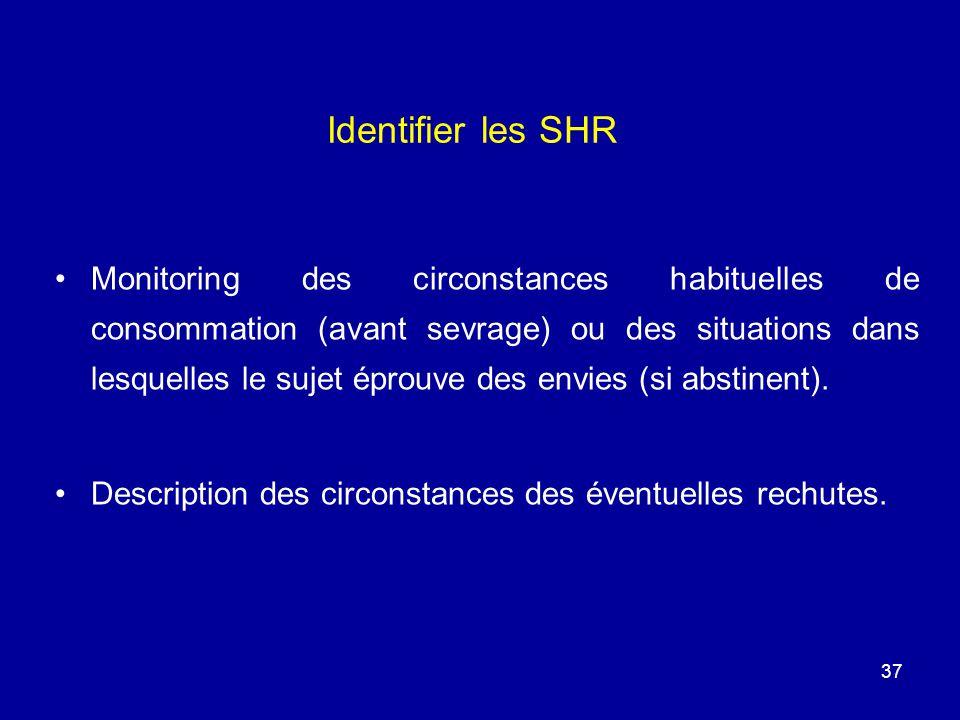 Identifier les SHR Monitoring des circonstances habituelles de consommation (avant sevrage) ou des situations dans lesquelles le sujet éprouve des env