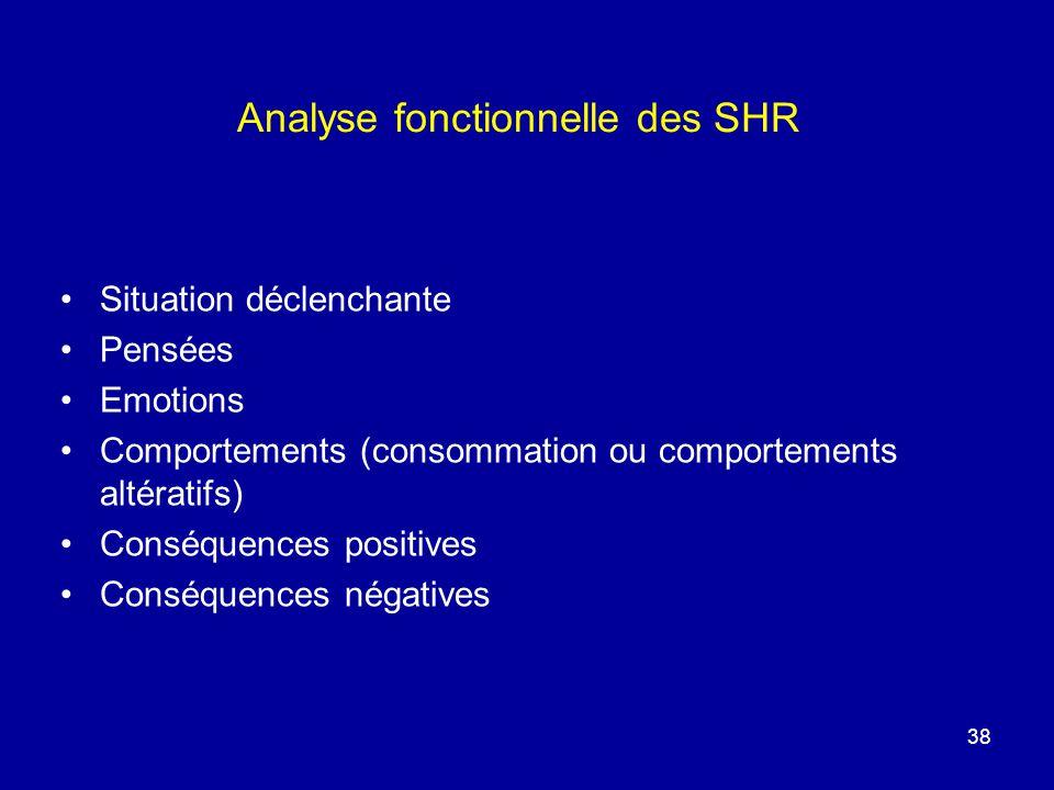 Analyse fonctionnelle des SHR Situation déclenchante Pensées Emotions Comportements (consommation ou comportements altératifs) Conséquences positives