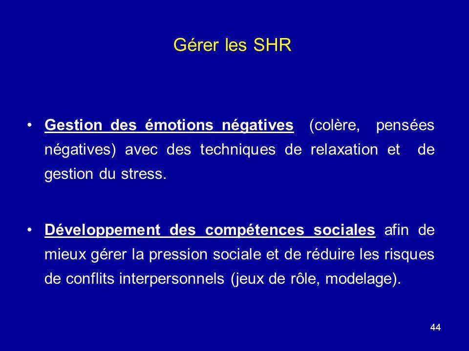 Gérer les SHR Gestion des émotions négatives (colère, pensées négatives) avec des techniques de relaxation et de gestion du stress. Développement des