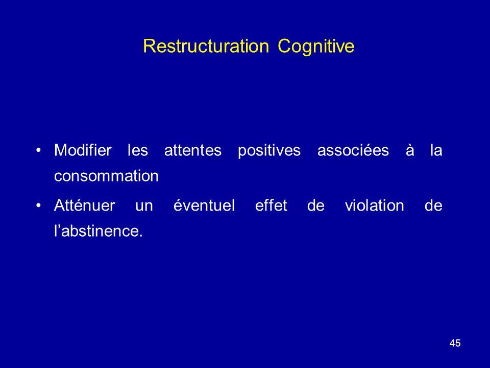 Restructuration Cognitive Modifier les attentes positives associées à la consommation Atténuer un éventuel effet de violation de labstinence. 45